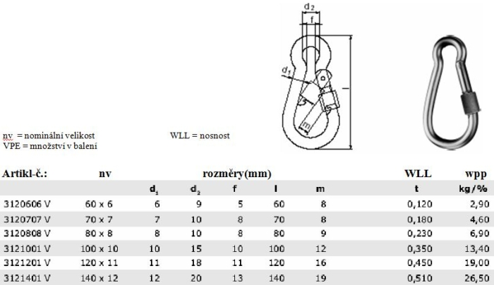 Hasičská karabina s převlečnou maticí - tabulka rozměrů