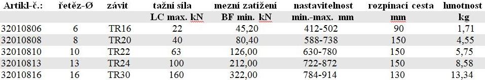 Kotvící napínák s klikou a háky, tabulka parametrů
