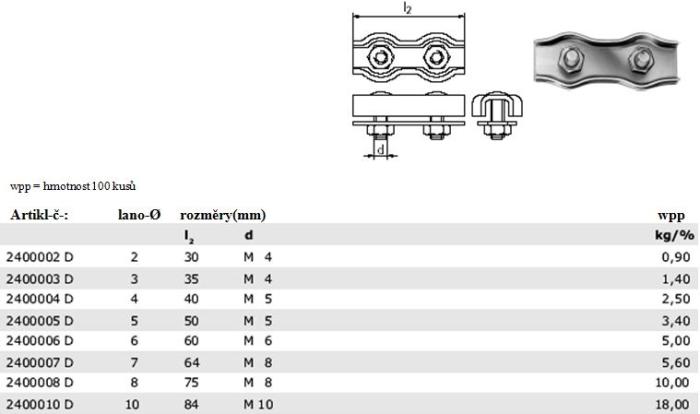 Duplexní lanová svorka - tabulka rozměrů