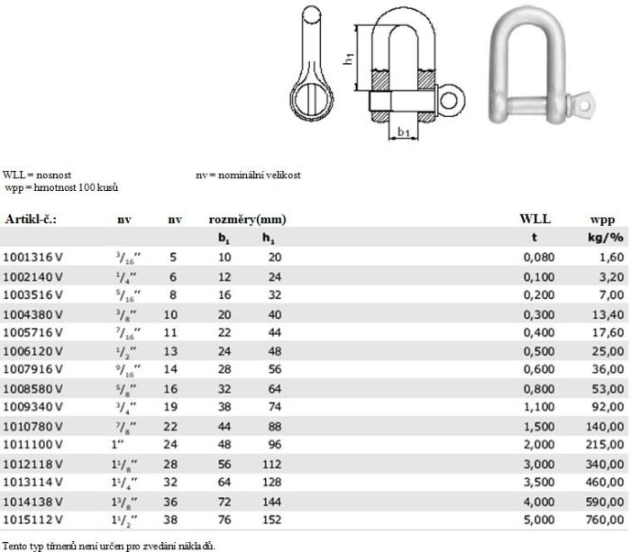 Třmeny komerčního typu - přímí tvar, tabulka rozměrů